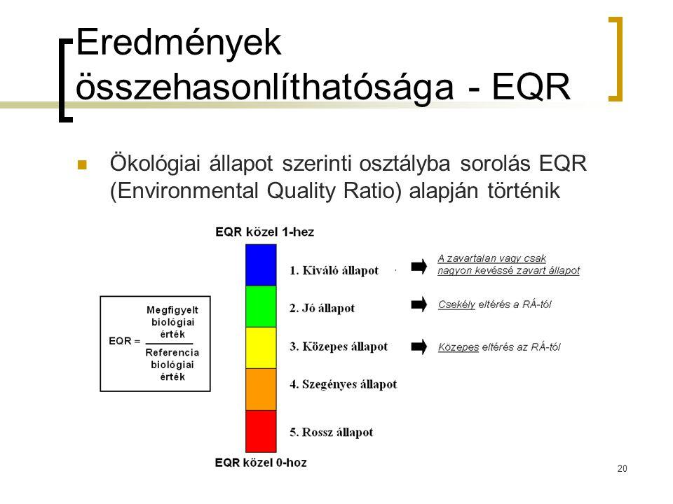 Eredmények összehasonlíthatósága - EQR