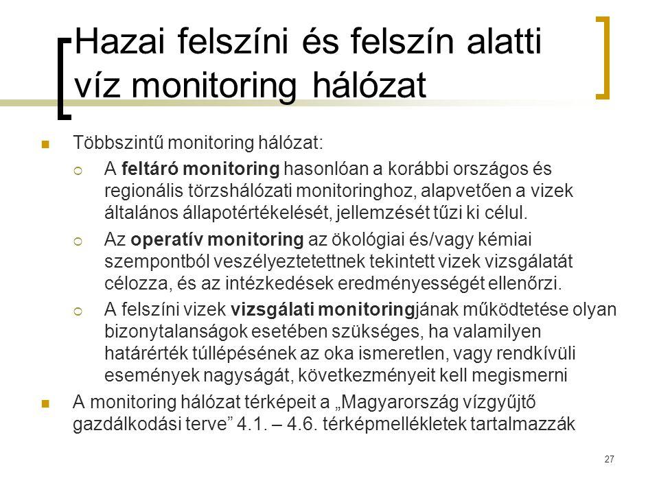 Hazai felszíni és felszín alatti víz monitoring hálózat