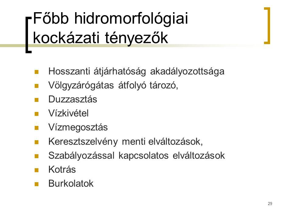 Főbb hidromorfológiai kockázati tényezők