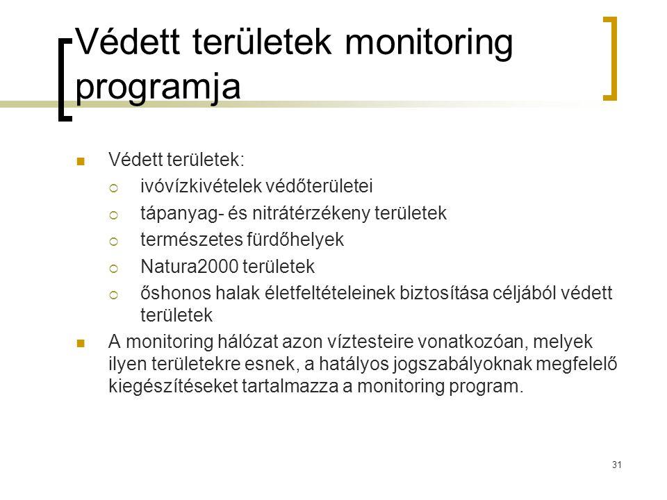 Védett területek monitoring programja