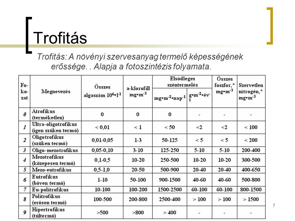 Trofitás Trofitás: A növényi szervesanyag termelő képességének erőssége.