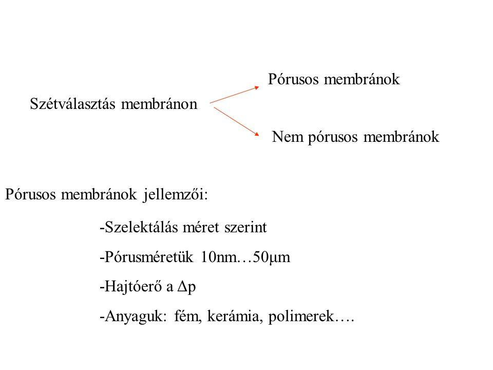 Pórusos membránok Szétválasztás membránon. Nem pórusos membránok. Pórusos membránok jellemzői: -Szelektálás méret szerint.