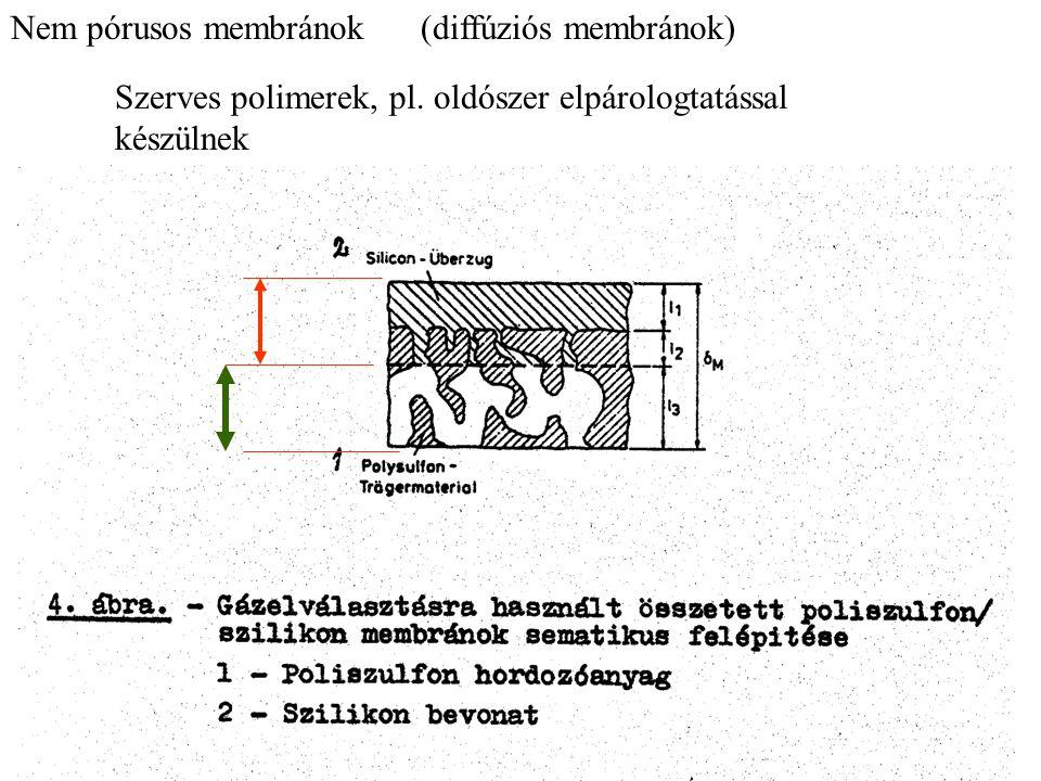Nem pórusos membránok (diffúziós membránok)