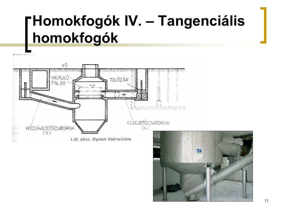Homokfogók IV. – Tangenciális homokfogók