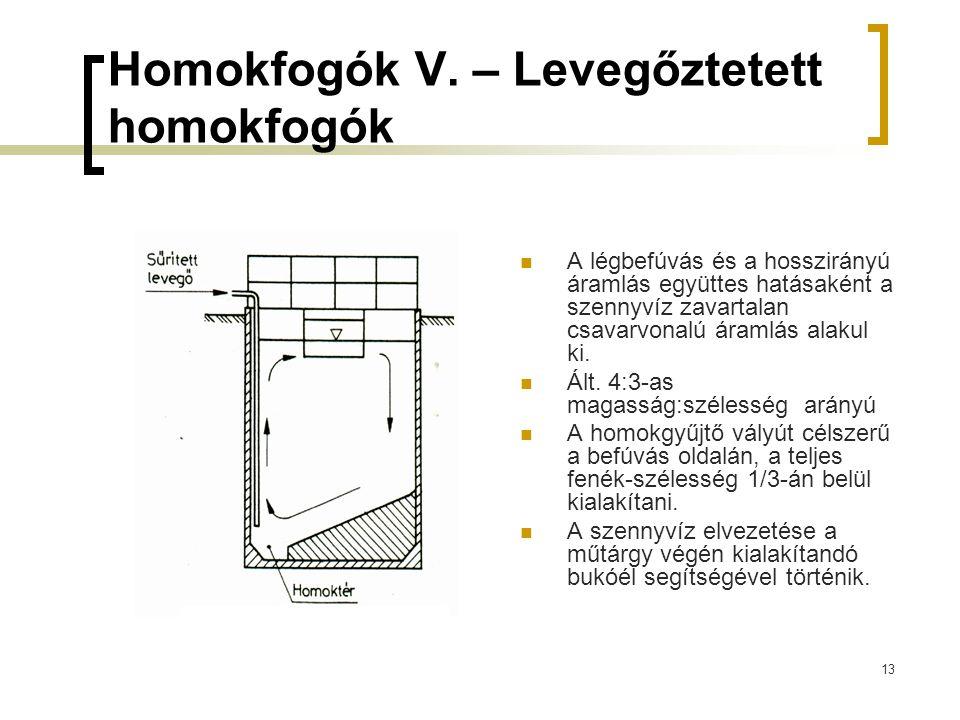 Homokfogók V. – Levegőztetett homokfogók