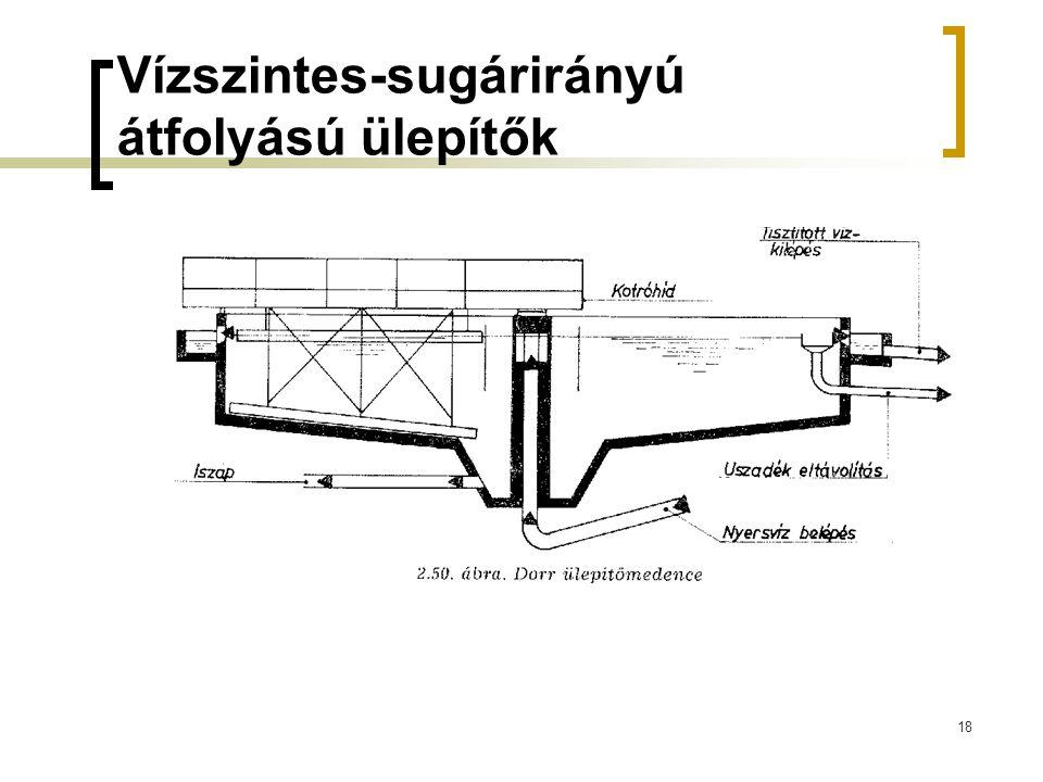 Vízszintes-sugárirányú átfolyású ülepítők