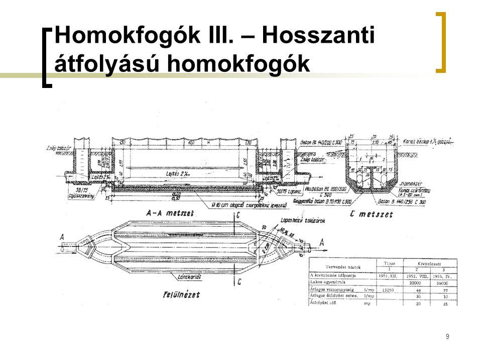 Homokfogók III. – Hosszanti átfolyású homokfogók