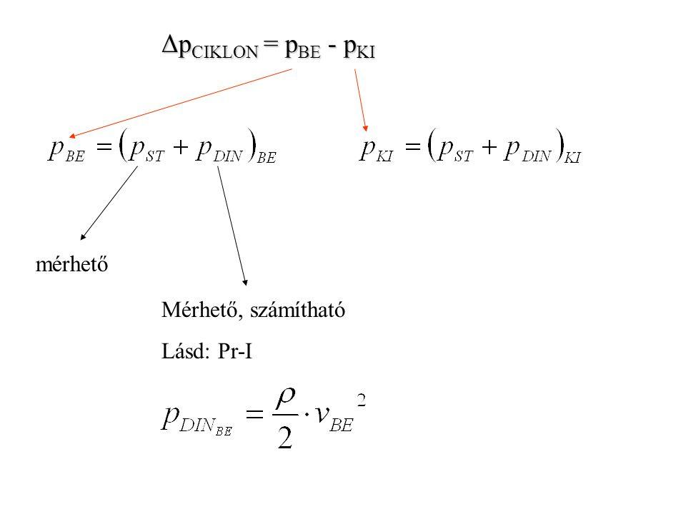 ΔpCIKLON = pBE - pKI mérhető Mérhető, számítható Lásd: Pr-I