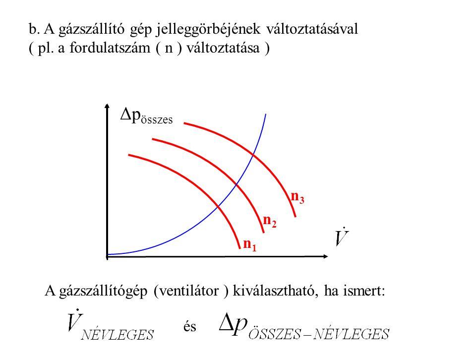 b. A gázszállító gép jelleggörbéjének változtatásával ( pl