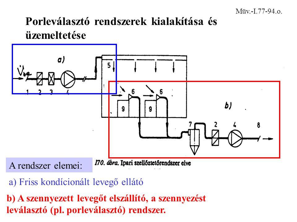 Porleválasztó rendszerek kialakítása és üzemeltetése
