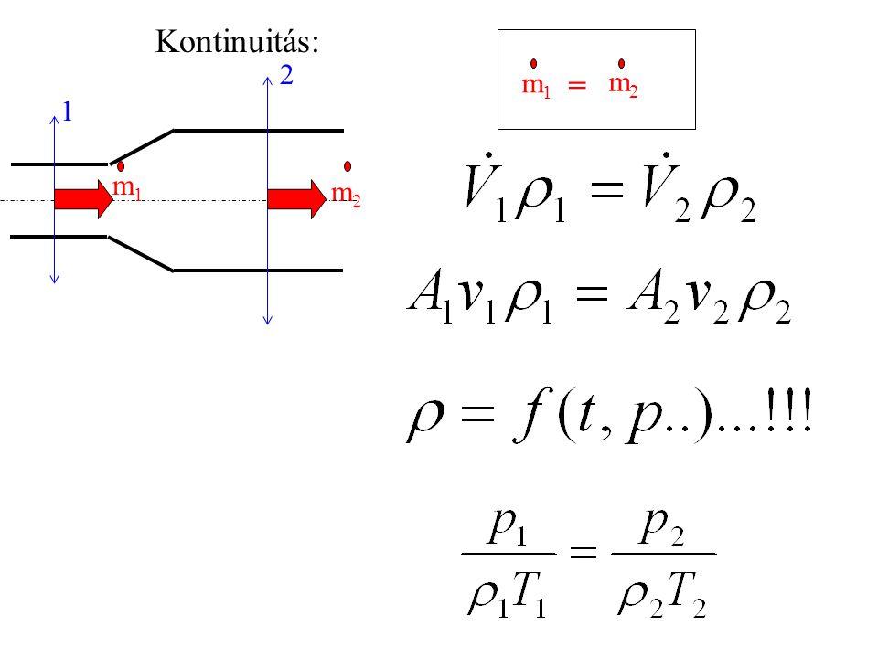 Kontinuitás: m1 = m2 m2 1 2 m1