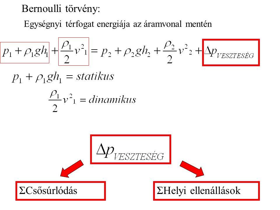 Bernoulli törvény: ΣCsősúrlódás ΣHelyi ellenállások