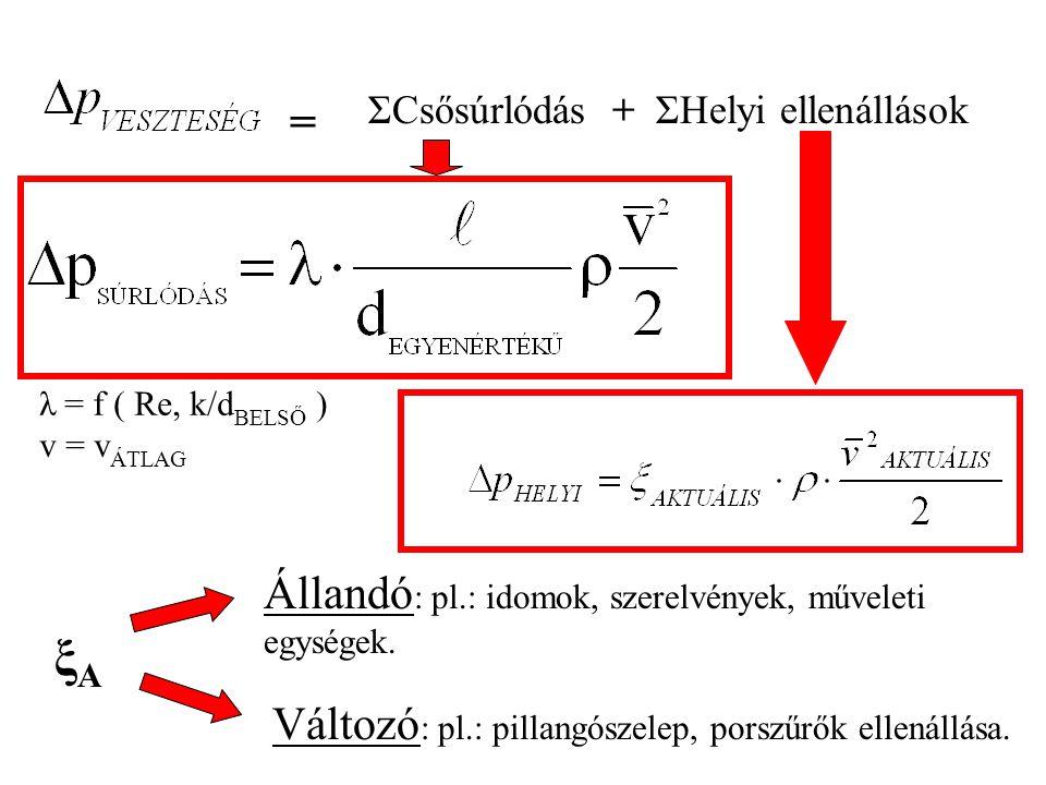 ξA = Állandó: pl.: idomok, szerelvények, műveleti egységek.
