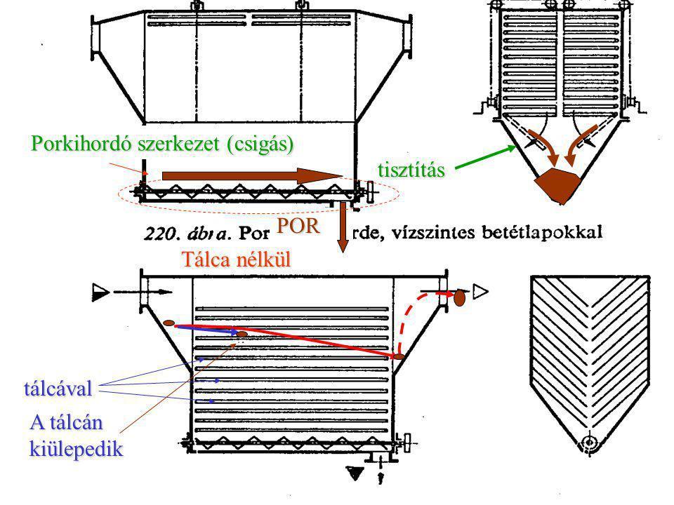 Porkihordó szerkezet (csigás)