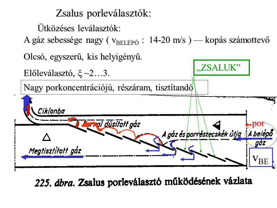 vBE Zsalus porleválasztók: Ütközéses leválasztók: