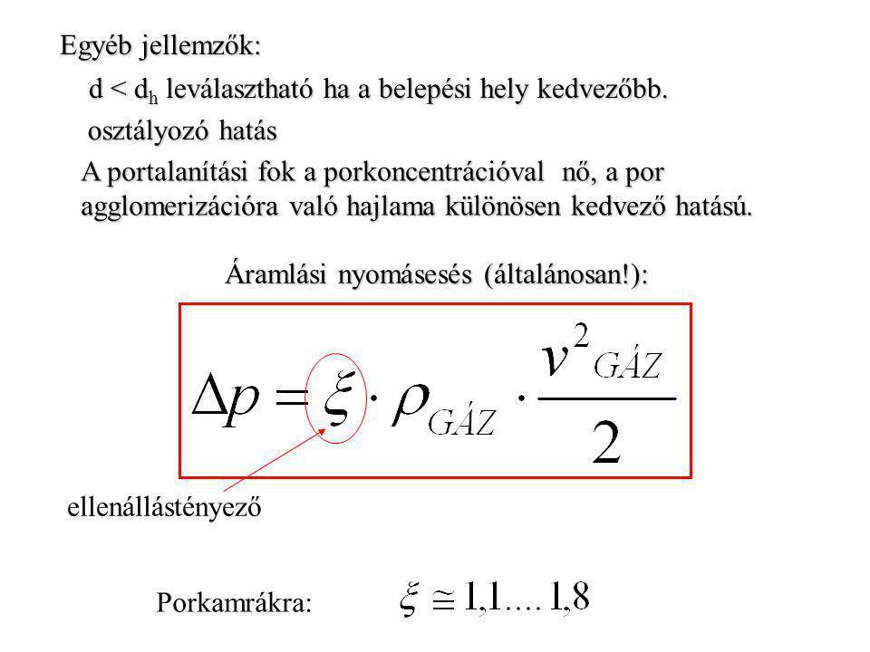 Egyéb jellemzők: d < dh leválasztható ha a belepési hely kedvezőbb. osztályozó hatás.