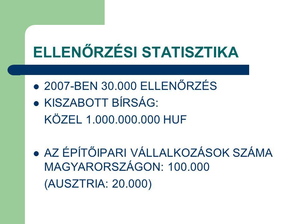 ELLENŐRZÉSI STATISZTIKA