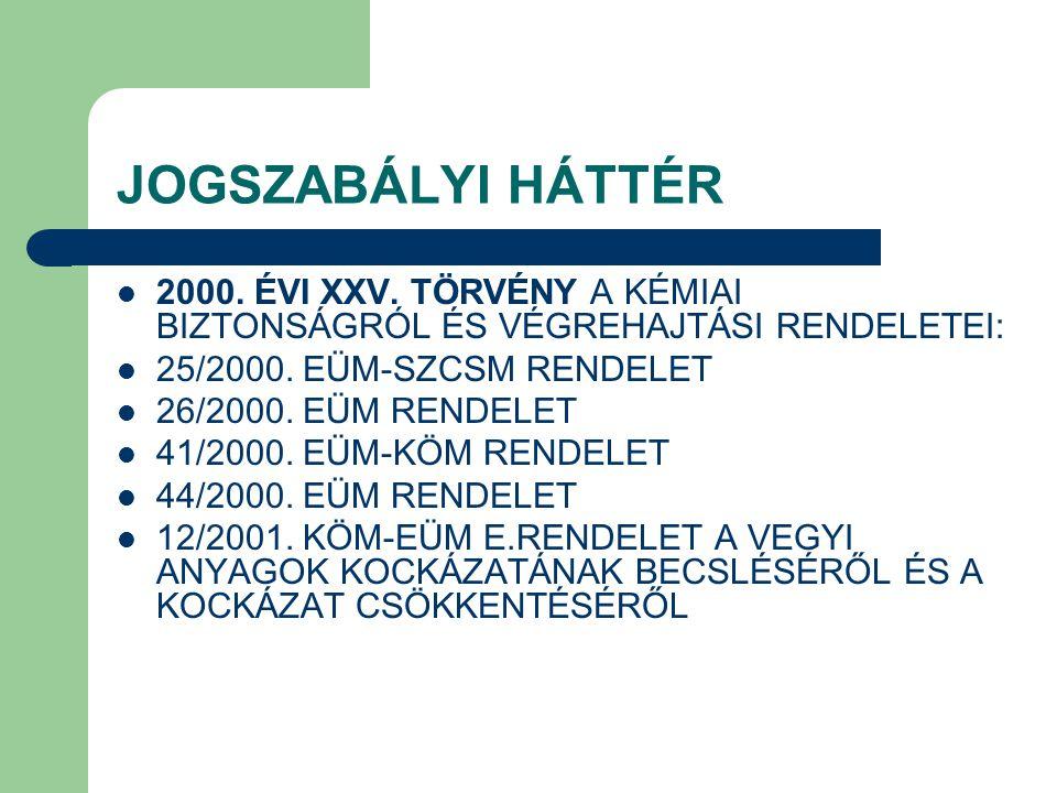 JOGSZABÁLYI HÁTTÉR 2000. ÉVI XXV. TÖRVÉNY A KÉMIAI BIZTONSÁGRÓL ÉS VÉGREHAJTÁSI RENDELETEI: 25/2000. EÜM-SZCSM RENDELET.