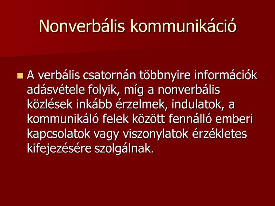 Nonverbális kommunikáció