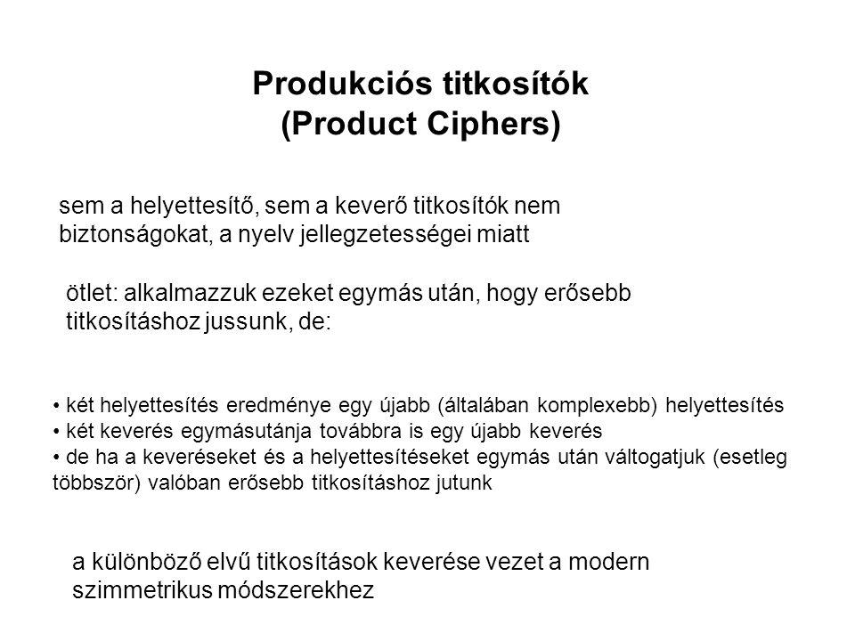 Produkciós titkosítók