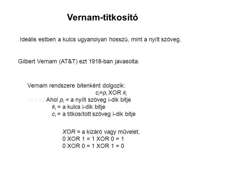 Vernam-titkosító Ideális estben a kulcs ugyanolyan hosszú, mint a nyílt szöveg. Gilbert Vernam (AT&T) ezt 1918-ban javasolta.