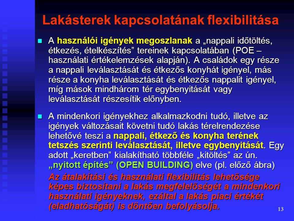 Lakásterek kapcsolatának flexibilitása