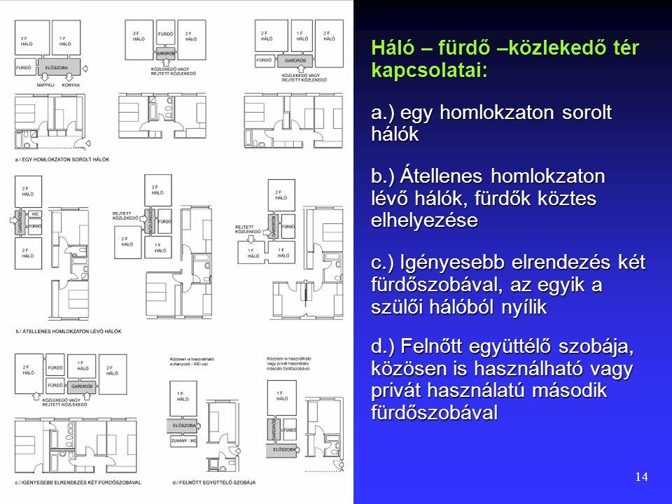 Háló – fürdő –közlekedő tér kapcsolatai: