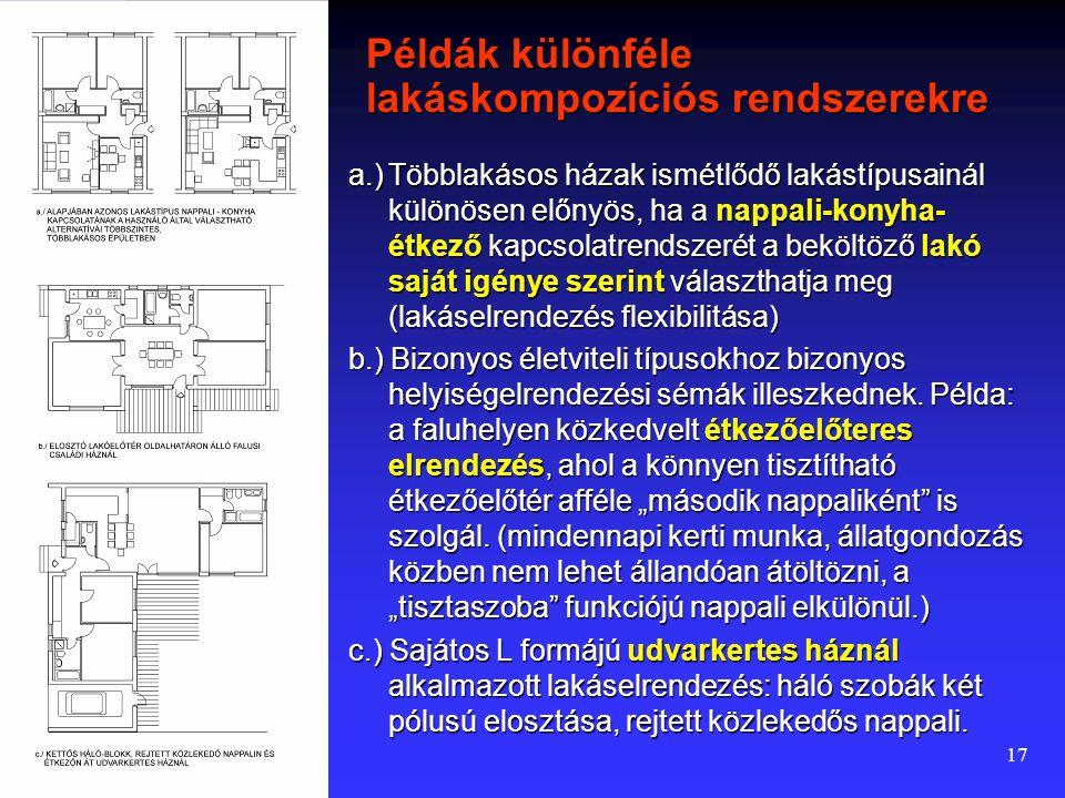 Példák különféle lakáskompozíciós rendszerekre