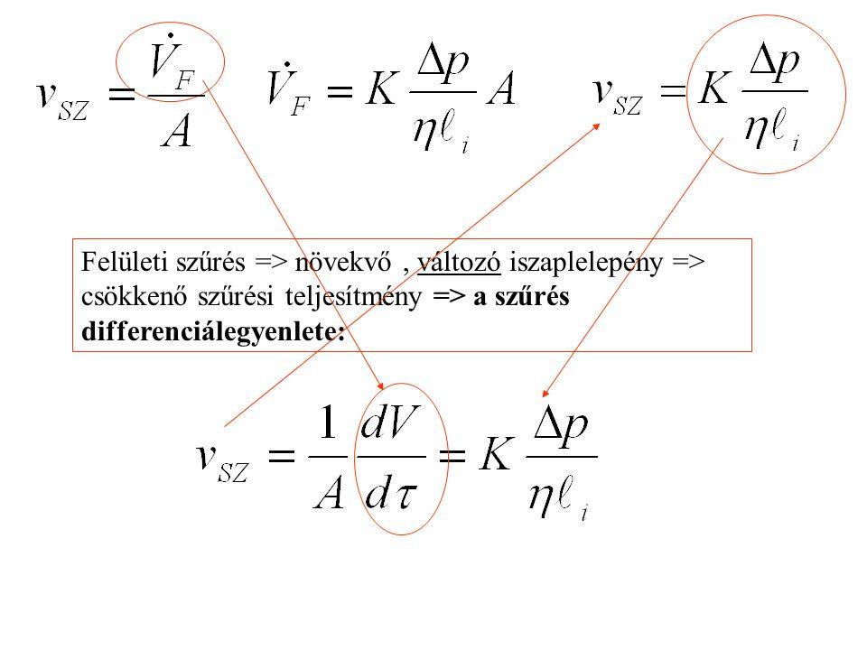 Felületi szűrés => növekvő , változó iszaplelepény => csökkenő szűrési teljesítmény => a szűrés differenciálegyenlete: