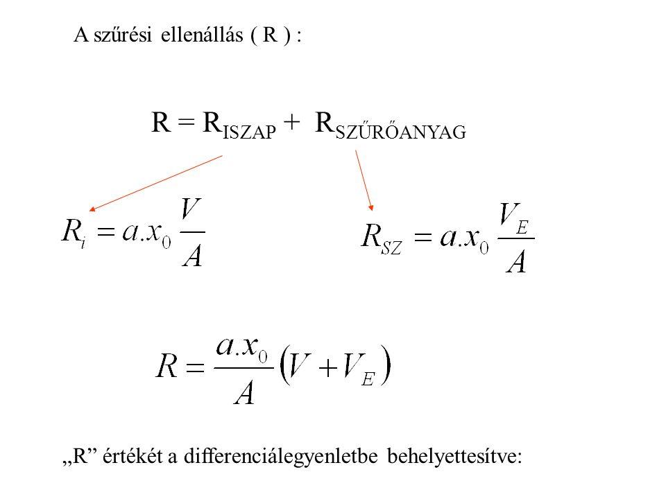 R = RISZAP + RSZŰRŐANYAG