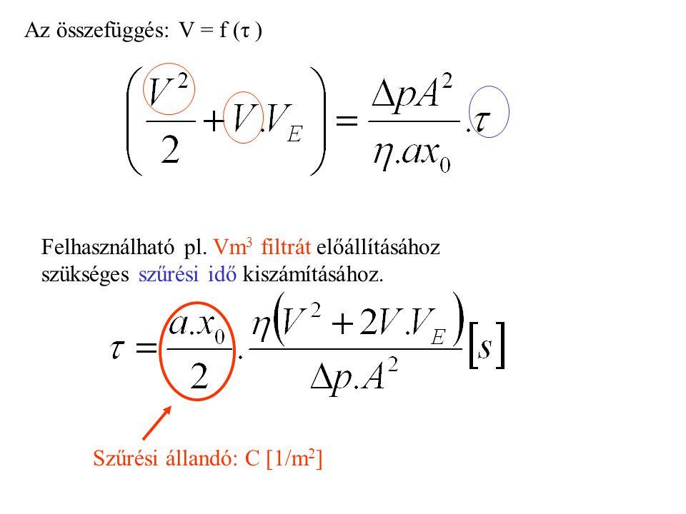 Az összefüggés: V = f (τ )