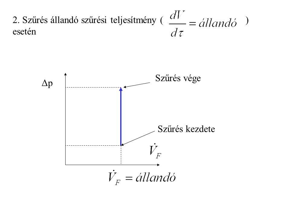 2. Szűrés állandó szűrési teljesítmény ( ) esetén