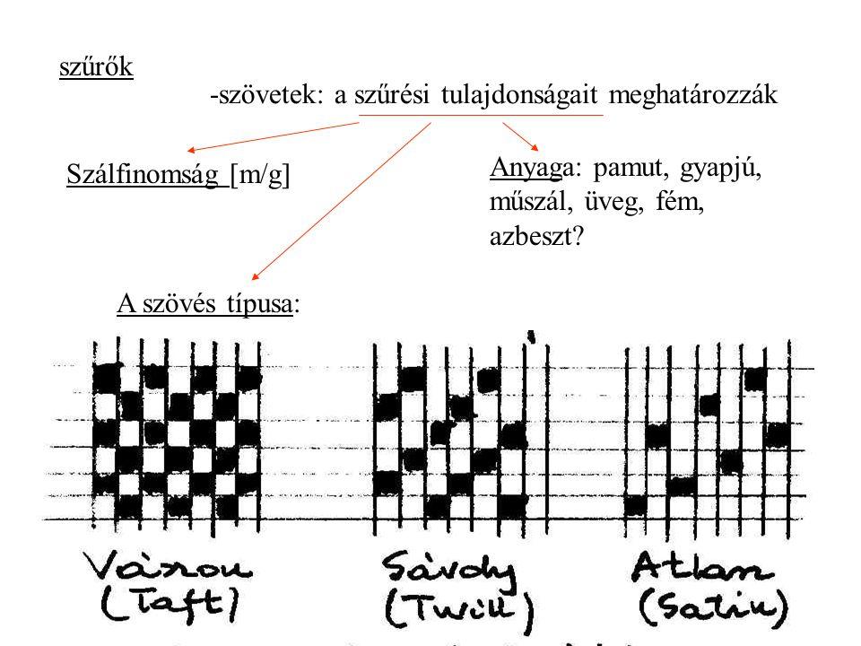 szűrők -szövetek: a szűrési tulajdonságait meghatározzák. Anyaga: pamut, gyapjú, műszál, üveg, fém, azbeszt