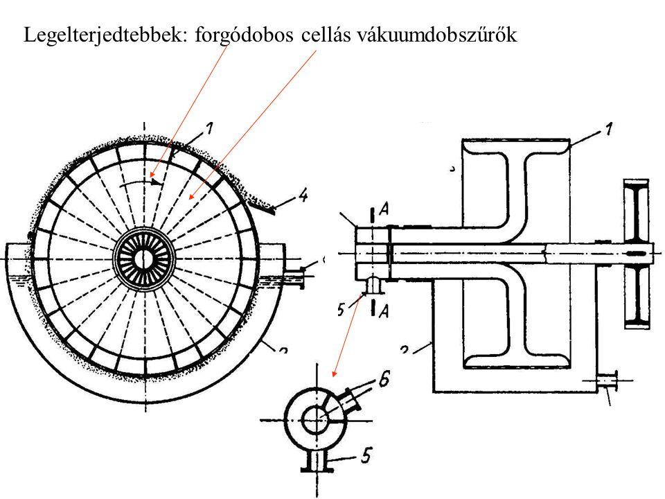 Legelterjedtebbek: forgódobos cellás vákuumdobszűrők