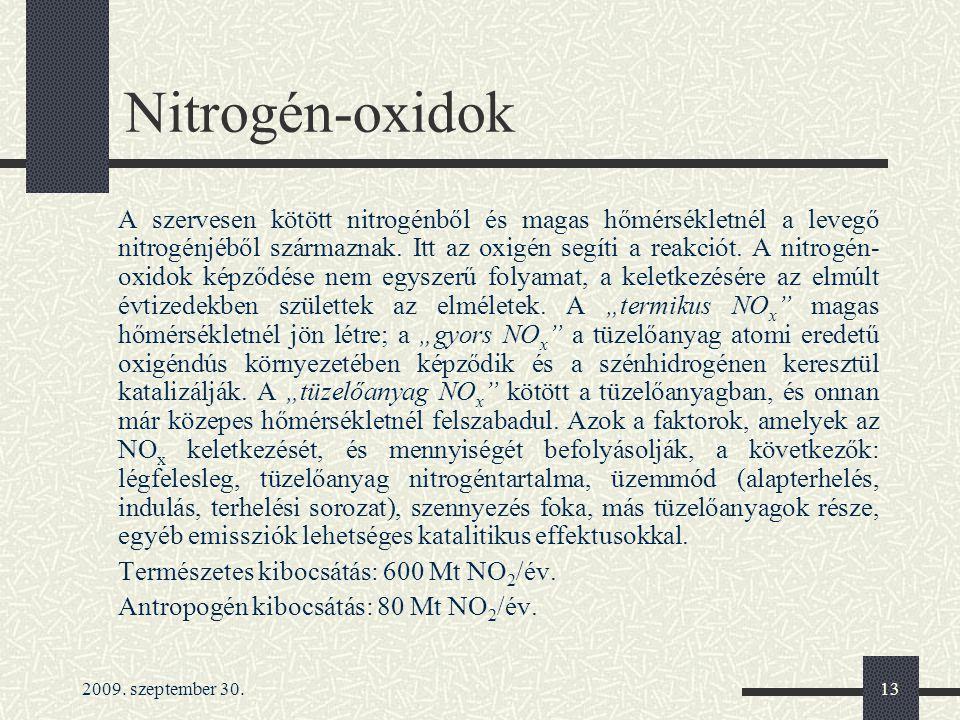 Nitrogén-oxidok