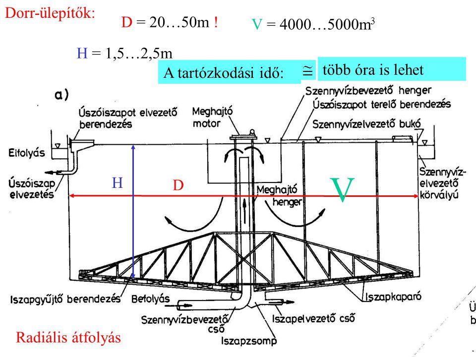 V Dorr-ülepítők: D = 20…50m ! V = 4000…5000m3 H = 1,5…2,5m