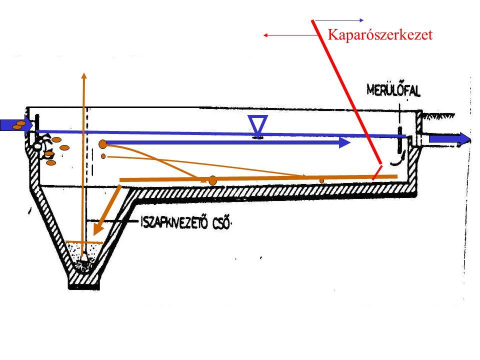 Kaparószerkezet