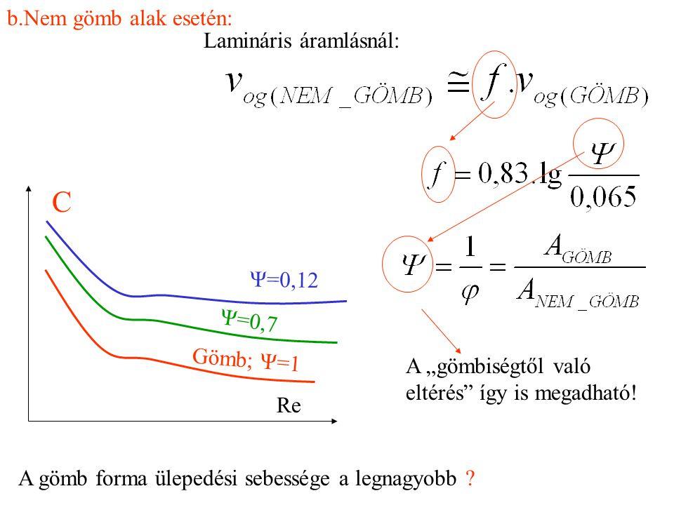 C b.Nem gömb alak esetén: Lamináris áramlásnál: Ψ=0,12 Ψ=0,7 Gömb; Ψ=1