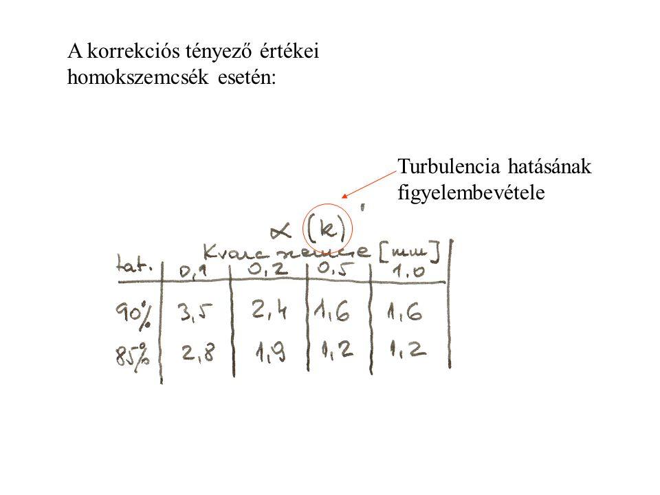 A korrekciós tényező értékei homokszemcsék esetén: