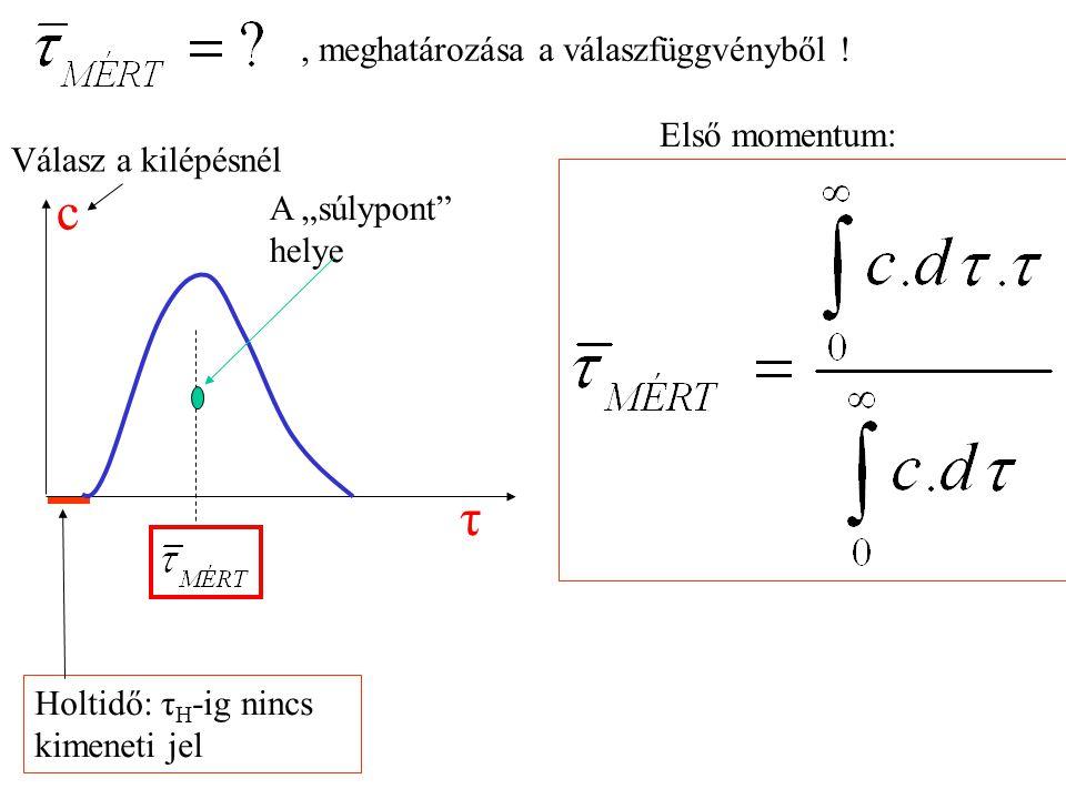c τ , meghatározása a válaszfüggvényből ! Első momentum: