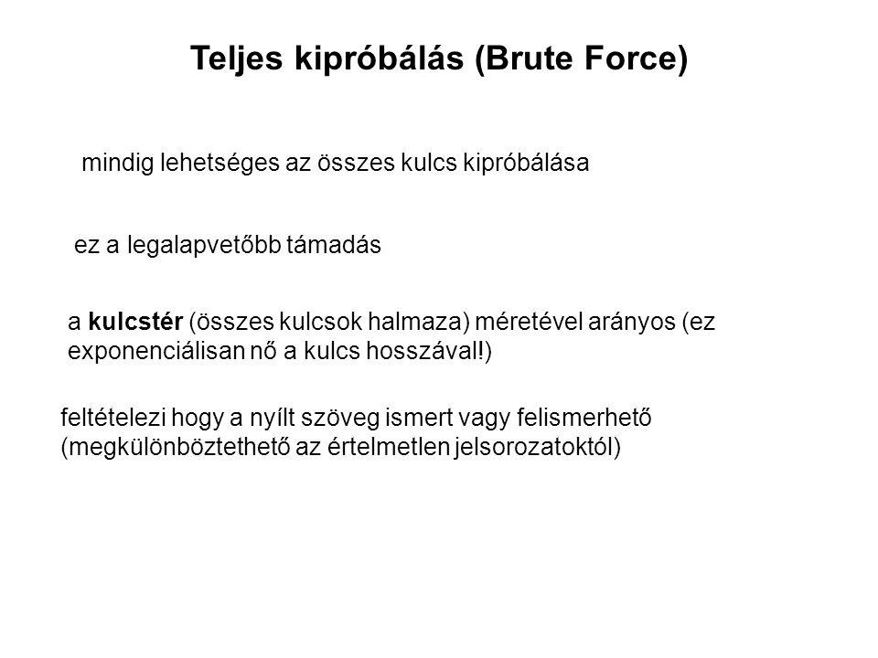 Teljes kipróbálás (Brute Force)
