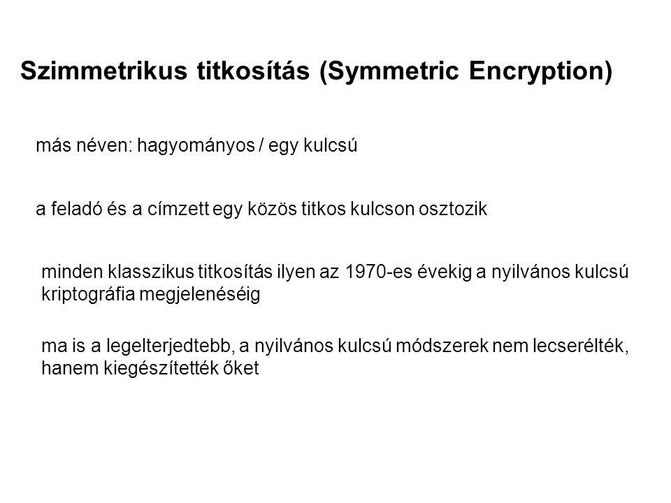 Szimmetrikus titkosítás (Symmetric Encryption)