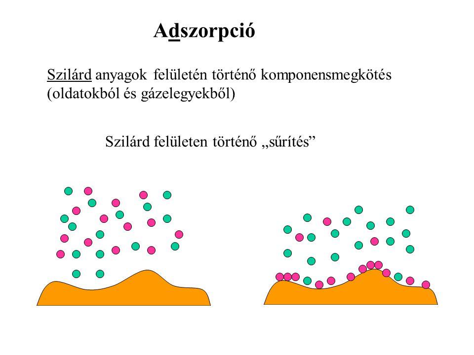 """Adszorpció Szilárd anyagok felületén történő komponensmegkötés (oldatokból és gázelegyekből) Szilárd felületen történő """"sűrítés"""