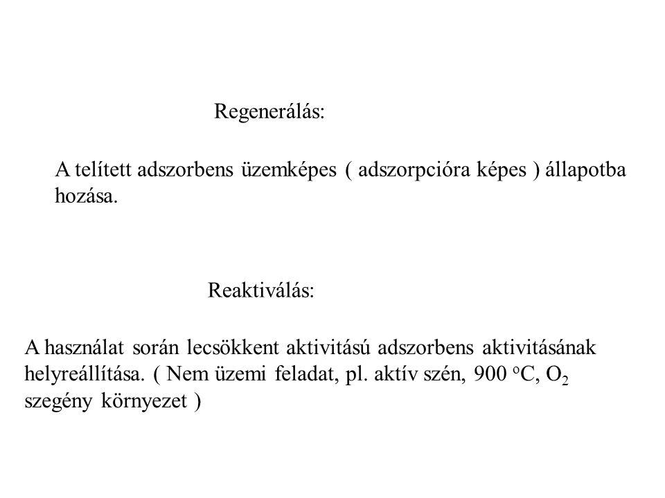 Regenerálás: A telített adszorbens üzemképes ( adszorpcióra képes ) állapotba hozása. Reaktiválás: