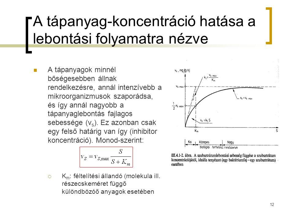 A tápanyag-koncentráció hatása a lebontási folyamatra nézve