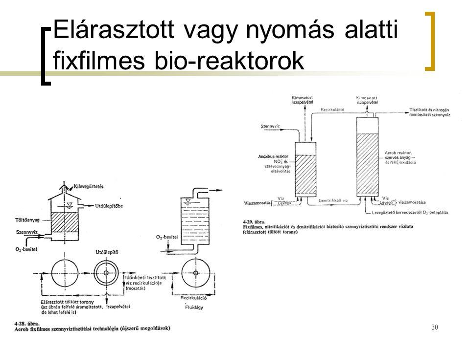 Elárasztott vagy nyomás alatti fixfilmes bio-reaktorok