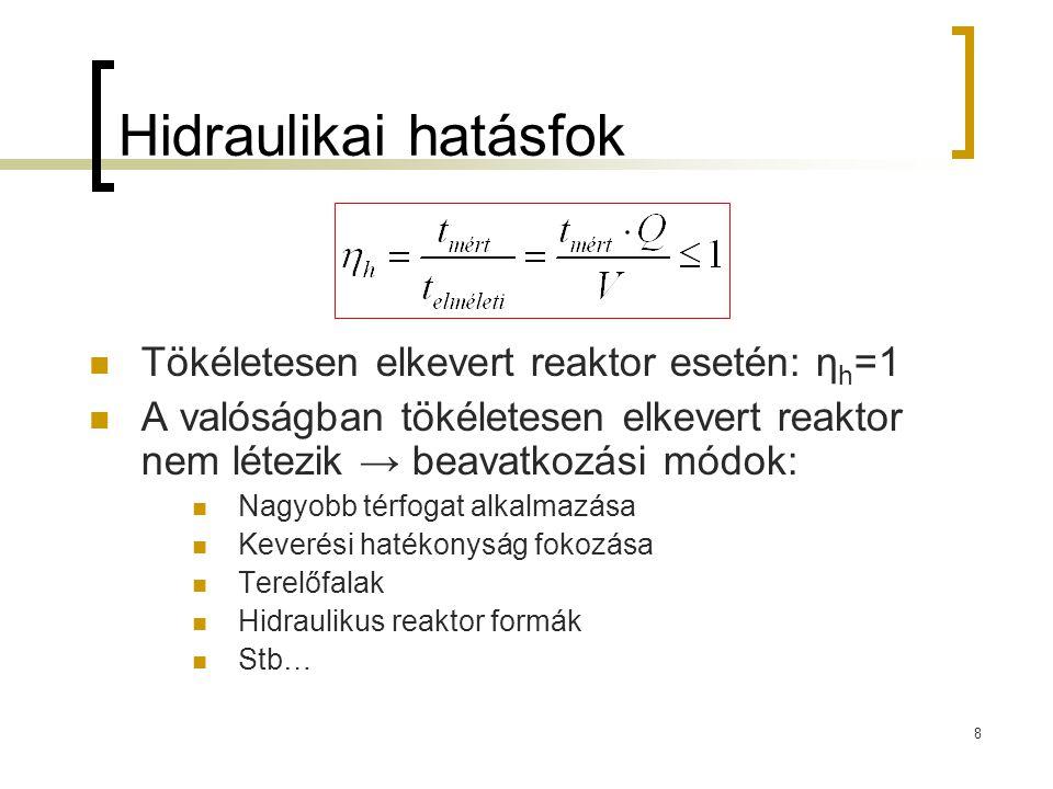 Hidraulikai hatásfok Tökéletesen elkevert reaktor esetén: ηh=1