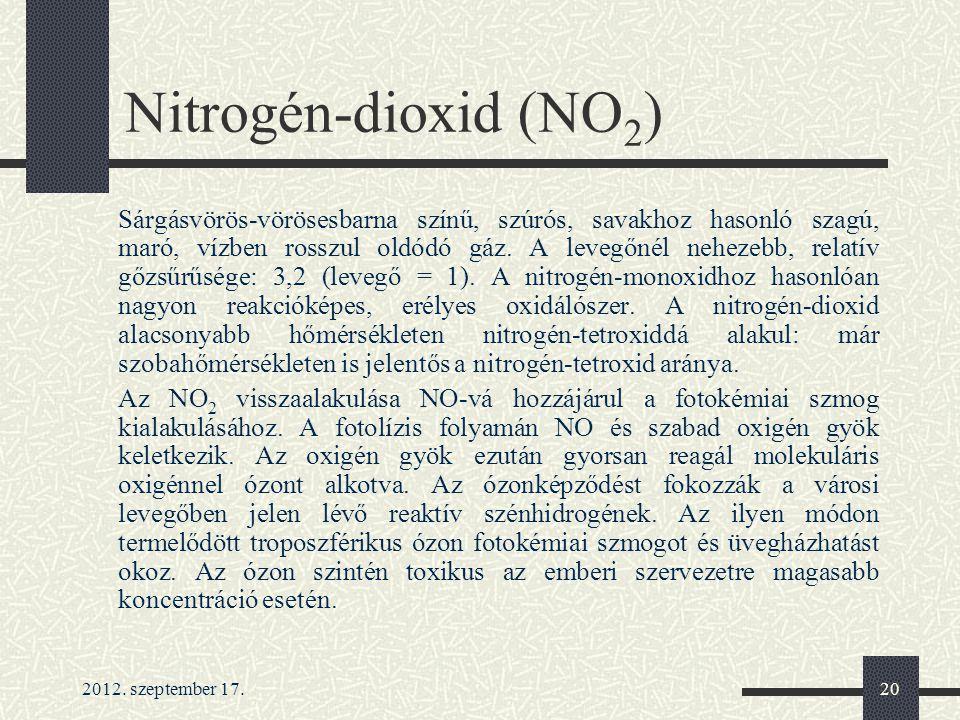 Nitrogén-dioxid (NO2)