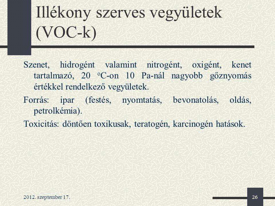 Illékony szerves vegyületek (VOC-k)