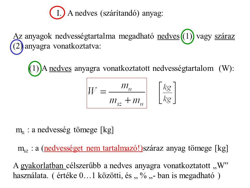 I. A nedves (szárítandó) anyag: